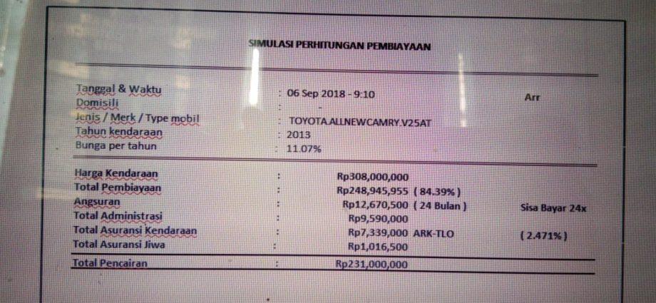 Contoh perhitungan struktur pembiayaan kredit dengan jaminan BPKB Mobil Toyota All New Camry V25 AT 2013 di proses di BFI Finance bulan September 2018