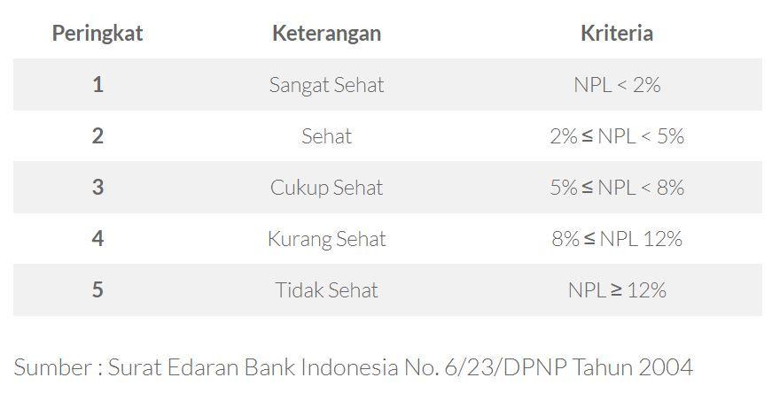Foto Detikcom - Surat Edaran bank Indonesia No 6/23/DNP Tahun 2004