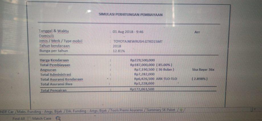 Struktur pembiayaan kredit TOYOTA NEW RUSH GTRD15MT 2018 - GADAI BPKB MOBIL - BFI FINANCE
