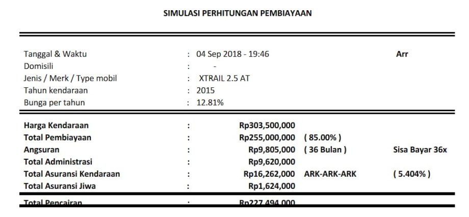 Pinjaman Kredit Gadai Bpkb Mobil Nissan Xtrail 2 5at 2015 Masdull Net