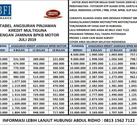 Brosur angsuran pinjaman kredit jaminan BPKB Motor, BFI Finance, 2019