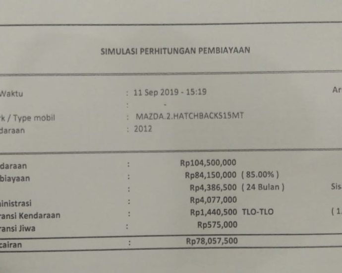 Estimasi nilai perhitungan pencairan pinjaman kredit dengan jaminan BPKB Mobil MAZDA 2 HATCHBACKS15MT tahun 2012 Manual Transmission Bensin Tahun 2012 di proses melalui BFI Finance September 2019