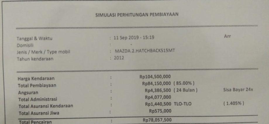 Estimasi nilai perhitungan pencairan pinjaman kredit dengan jaminan BPKB Mobil MAZDA 2 HATCHBACKS15MT tahun 2012 Manual Transmission Bensin Tahun 2012 di proses melalui BFI Finance September 2019