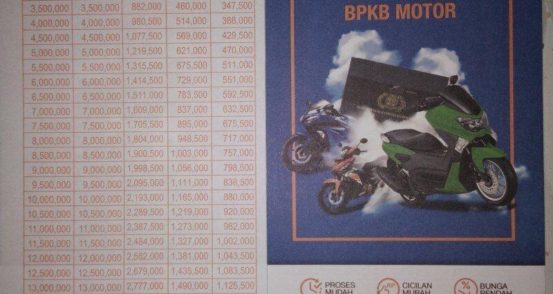 BROSUR ANGSURAN PINJAMAN KREDIT JAMINAN BPKB MOTOR BFI FINANCE AGUSTUS 2020