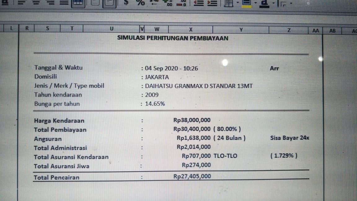 Estimasi perhitungan nilai pencairan kredit jaminan BPKB Mobil - DAIHATSU GRANDMAX D STANDAR 1.3 MT2009 Tenor 24 Bulan