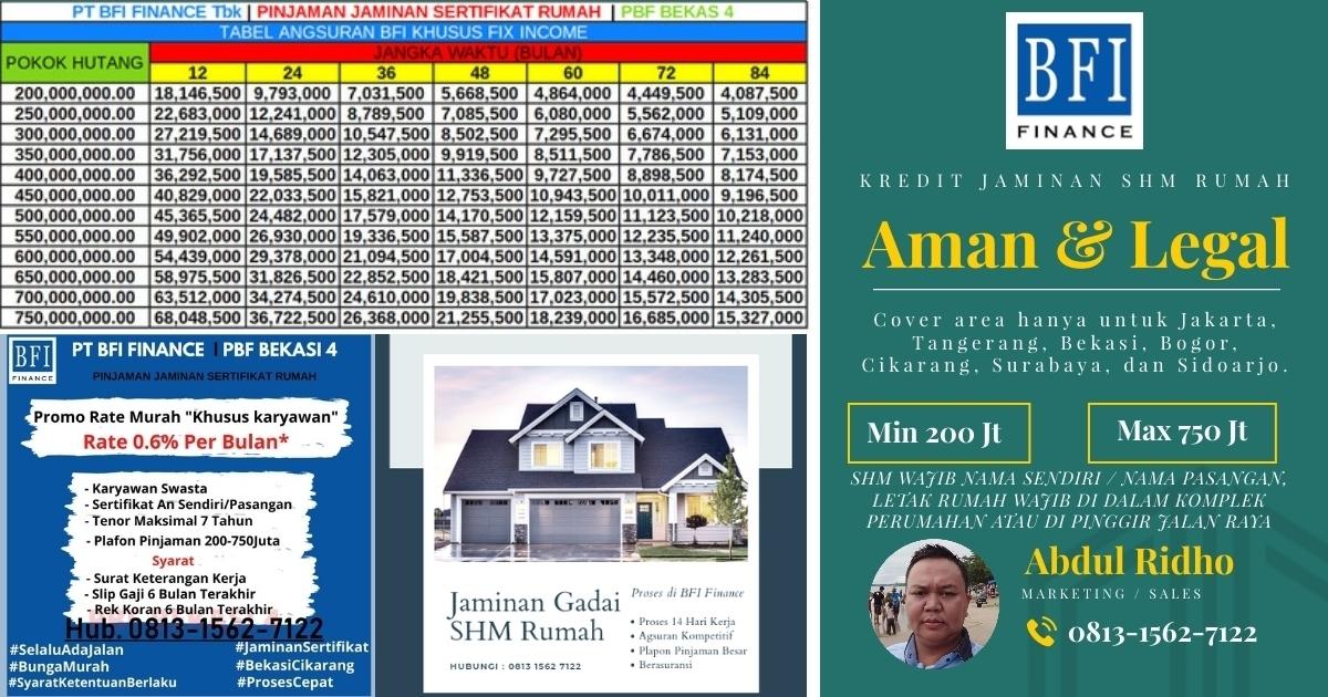 Kredit dengan jaminan SHM Rumah khusus untuk karyawan
